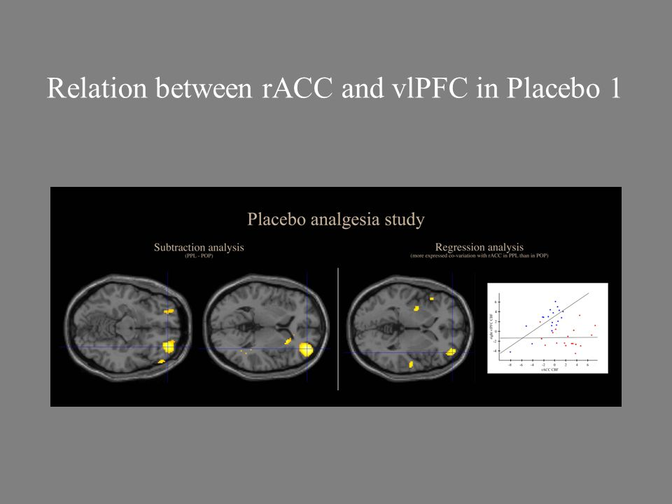 Relation between rACC and vlPFC in Placebo 1
