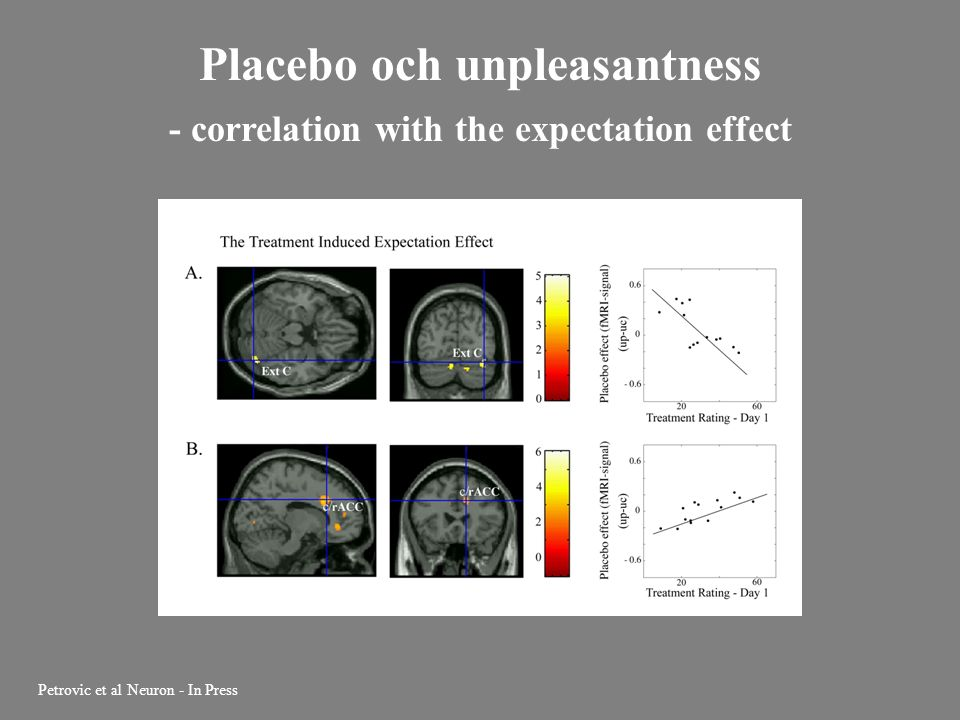 Placebo och unpleasantness - correlation with the expectation effect