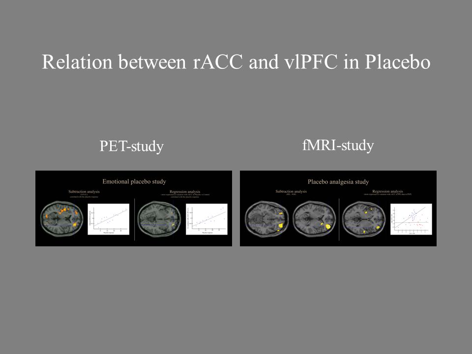 Relation between rACC and vlPFC in Placebo
