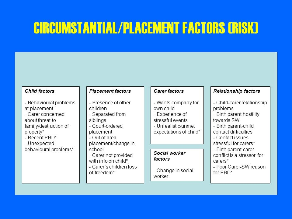 CIRCUMSTANTIAL/PLACEMENT FACTORS (RISK)