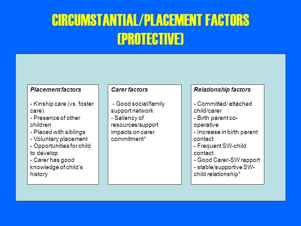 CIRCUMSTANTIAL/PLACEMENT FACTORS (PROTECTIVE)
