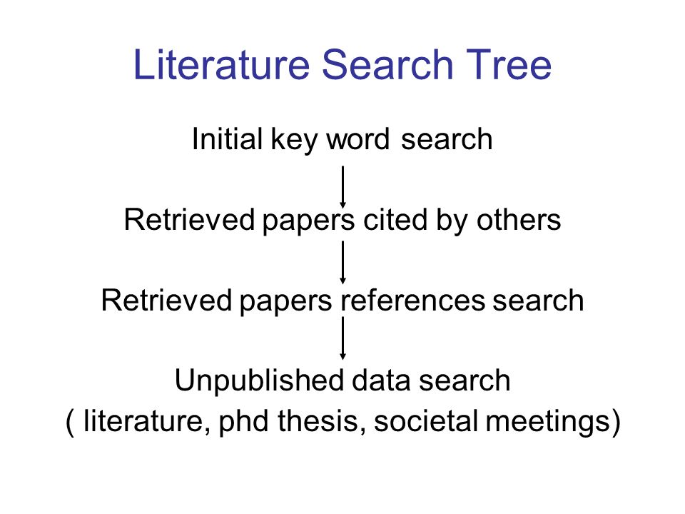 Literature Search Tree