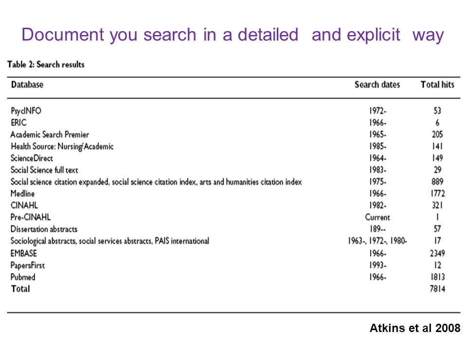 Document you search in a detailed and explicit way