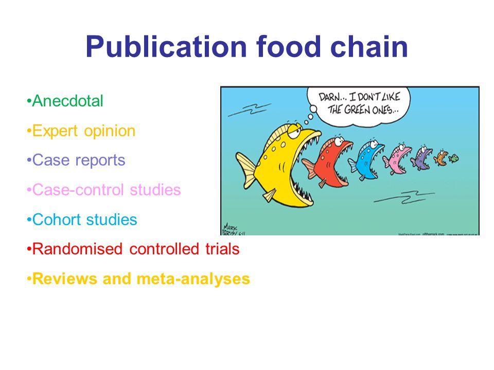 Publication food chain