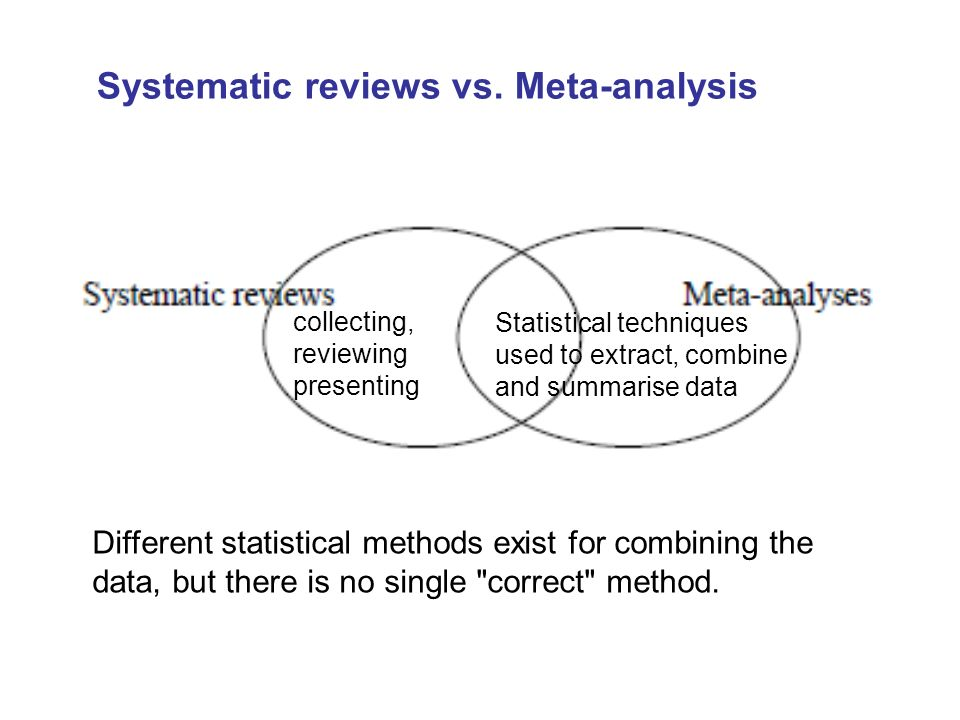 Systematic reviews vs. Meta-analysis