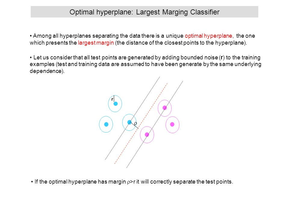 Optimal hyperplane: Largest Marging Classifier