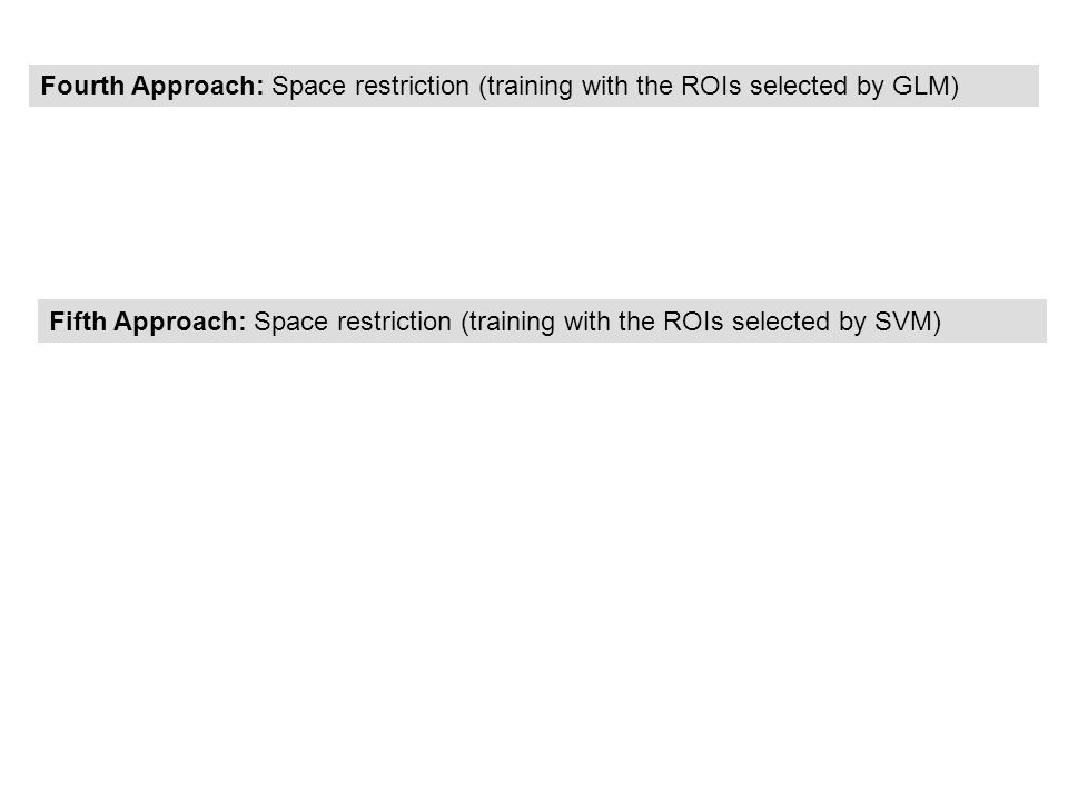 Fourth Approach: Space restriction (training with the ROIs selected by GLM)