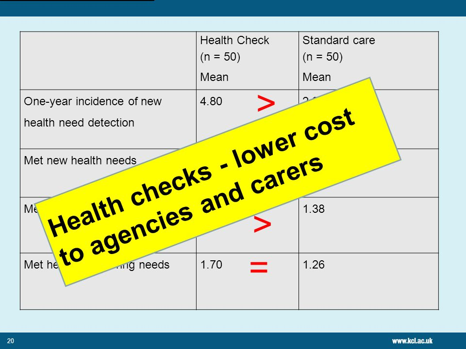 > > > = Health checks - lower cost to agencies and carers