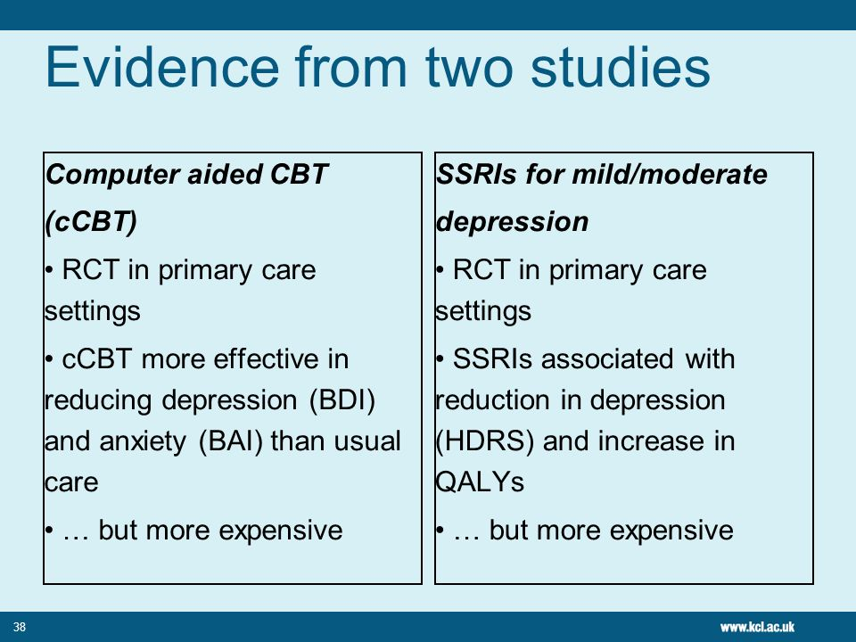 Evidence from two studies