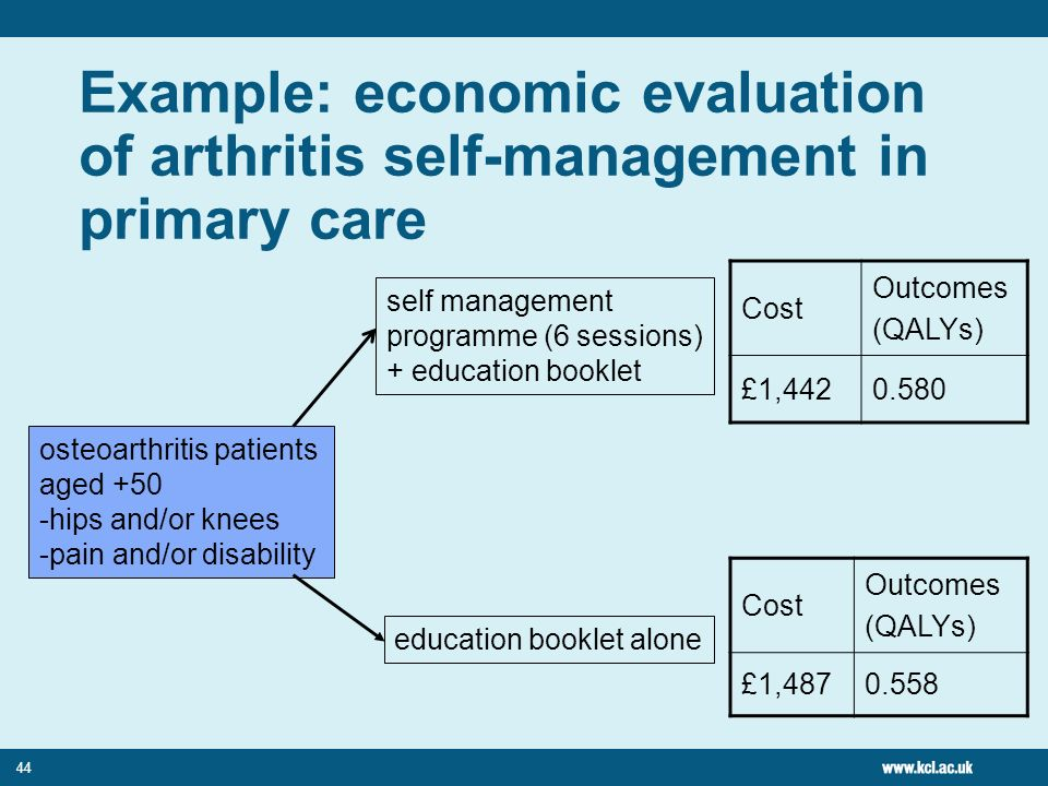 Example: economic evaluation of arthritis self-management in primary care
