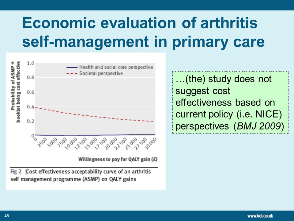 Economic evaluation of arthritis self-management in primary care