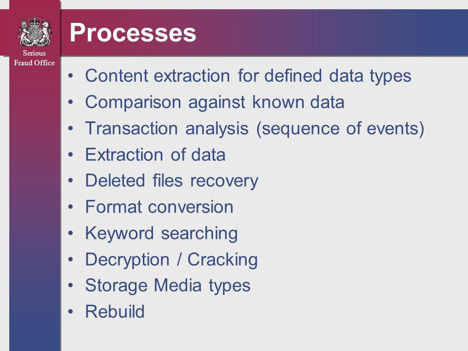 Processes Content extraction for defined data types