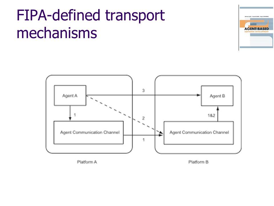 FIPA-defined transport mechanisms