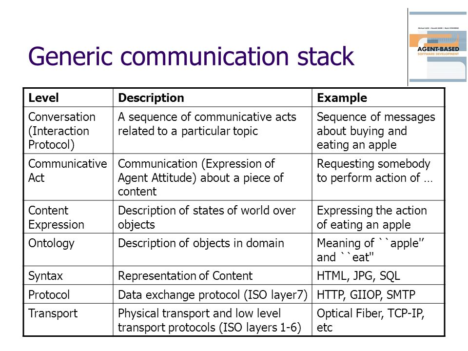 Generic communication stack