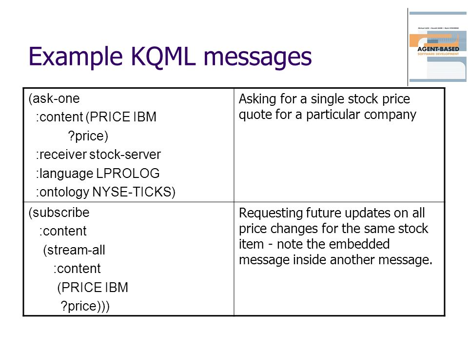 Example KQML messages (ask-one :content (PRICE IBM price)