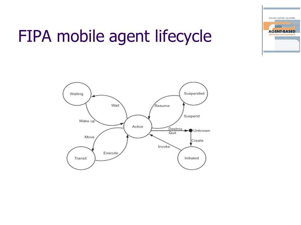 FIPA mobile agent lifecycle