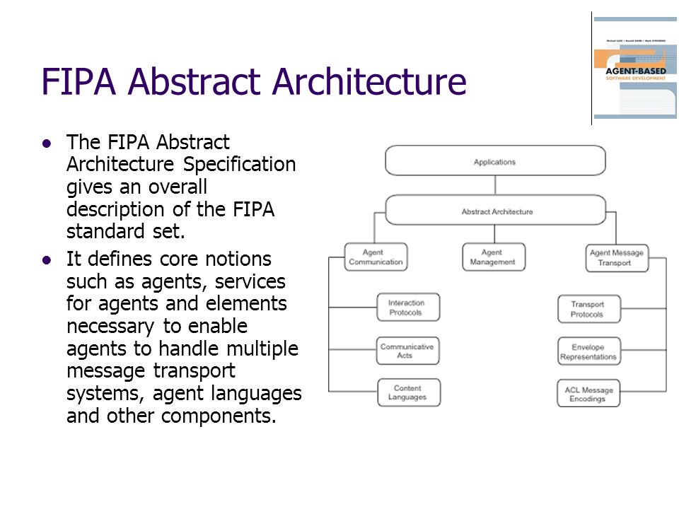 FIPA Abstract Architecture