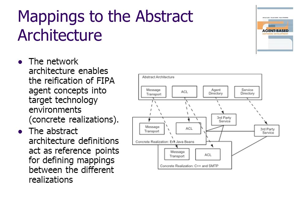 Mappings to the Abstract Architecture