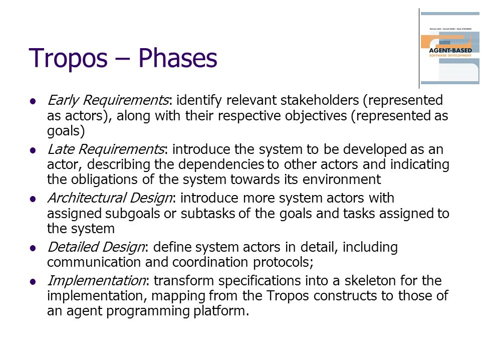 Tropos – Phases