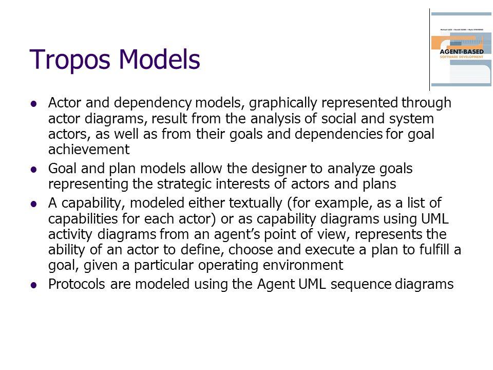 Tropos Models