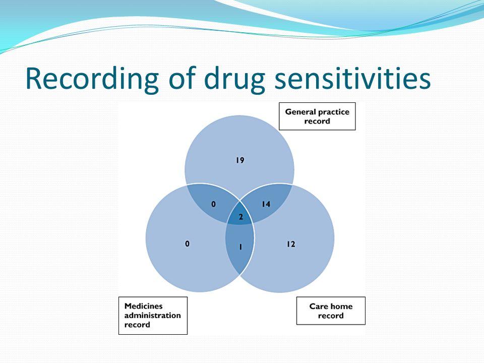Recording of drug sensitivities