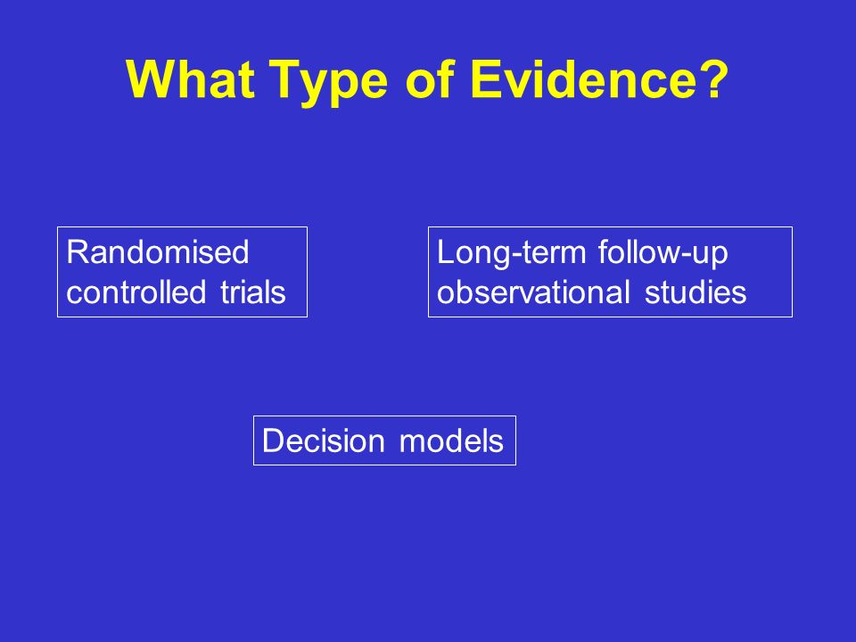 What Type of Evidence Randomised controlled trials