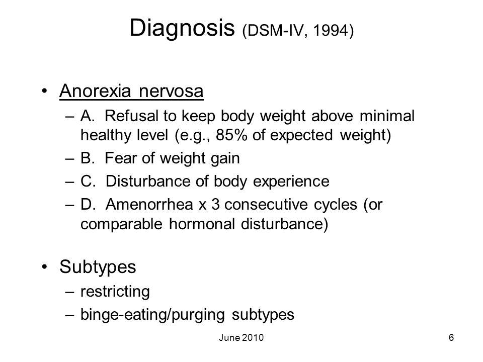 Diagnosis (DSM-IV, 1994) Anorexia nervosa Subtypes