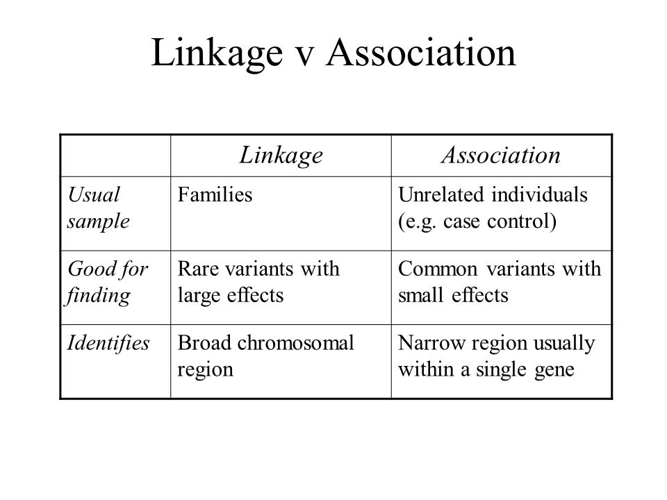 Linkage v Association Linkage Association Usual sample Families