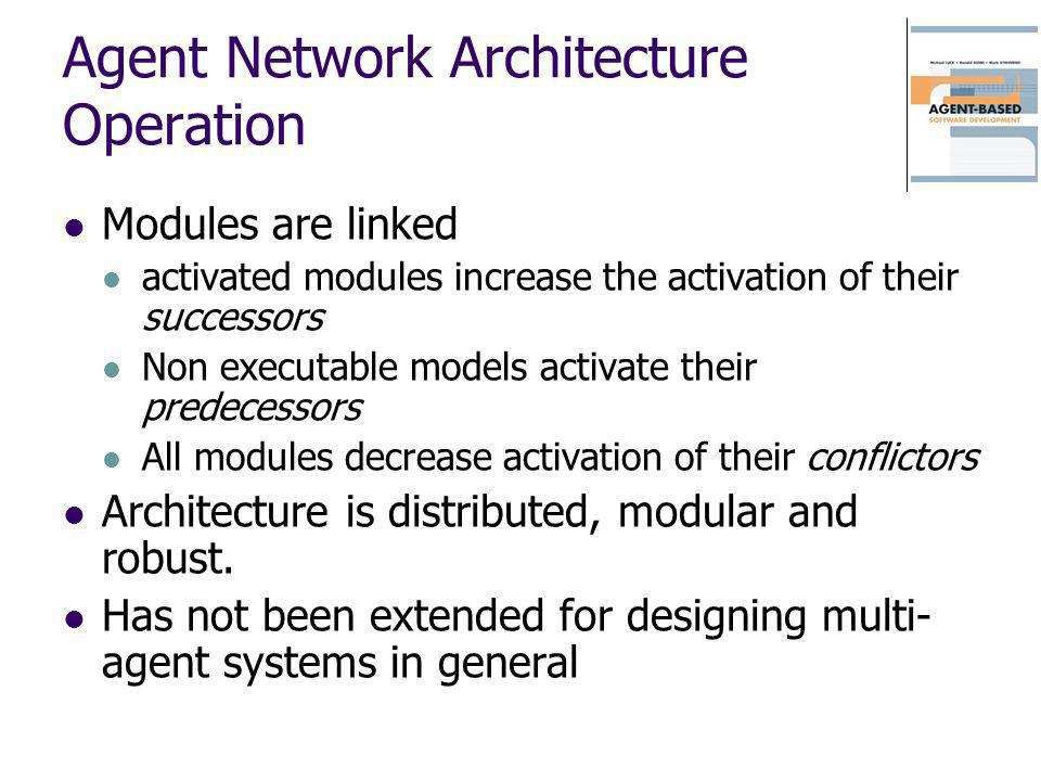 Agent Network Architecture Operation