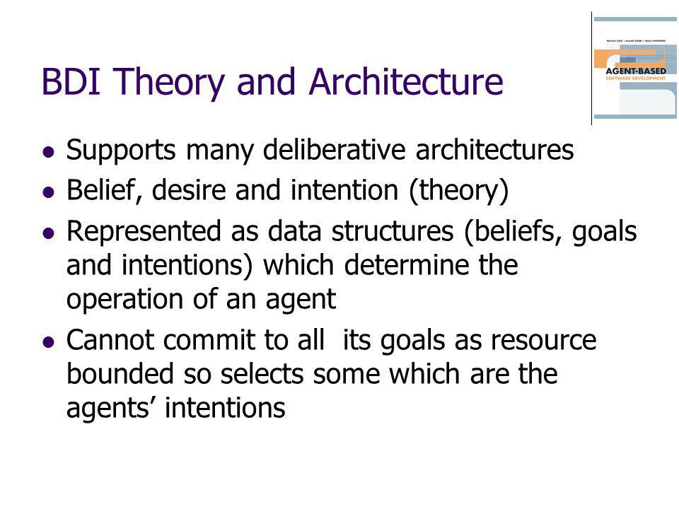 BDI Theory and Architecture