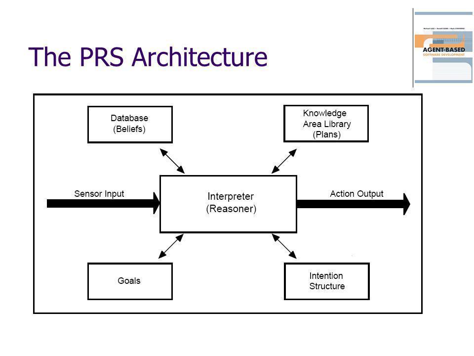 The PRS Architecture