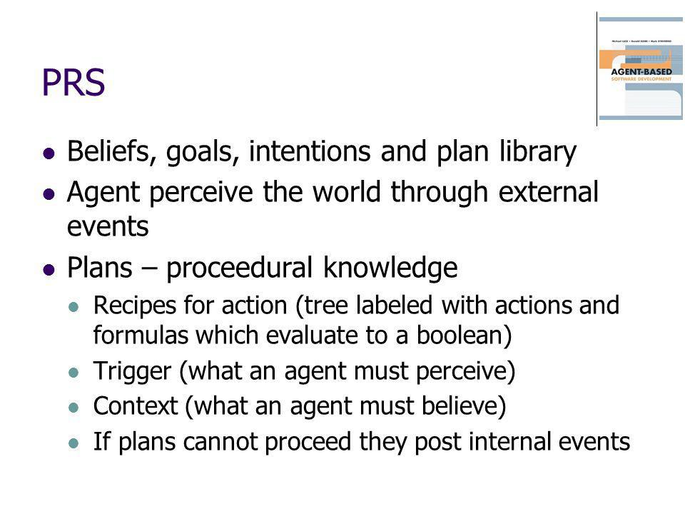 PRS Beliefs, goals, intentions and plan library
