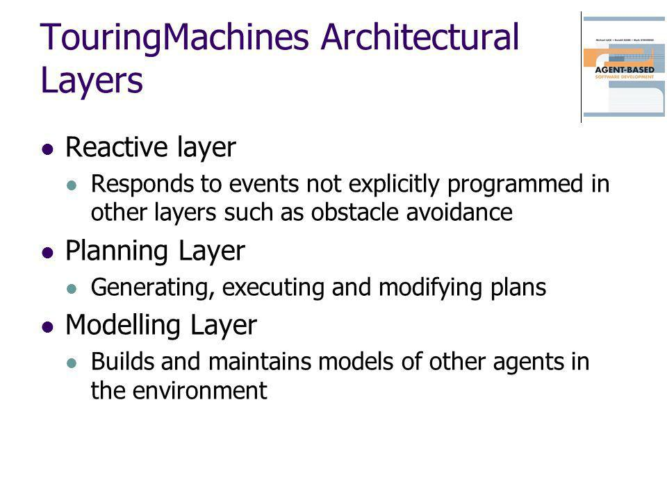 TouringMachines Architectural Layers