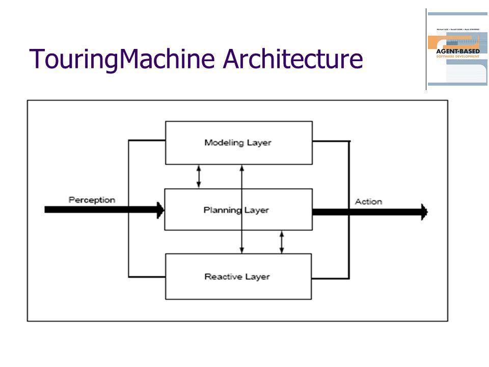 TouringMachine Architecture