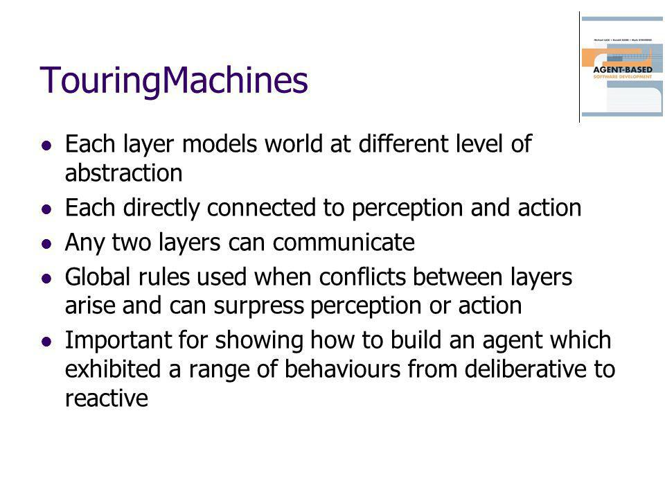 TouringMachines Each layer models world at different level of abstraction. Each directly connected to perception and action.