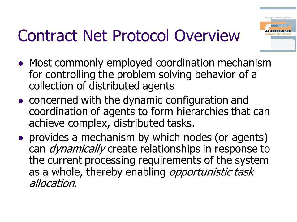 Contract Net Protocol Overview
