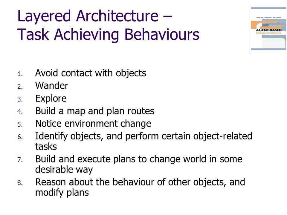 Layered Architecture – Task Achieving Behaviours