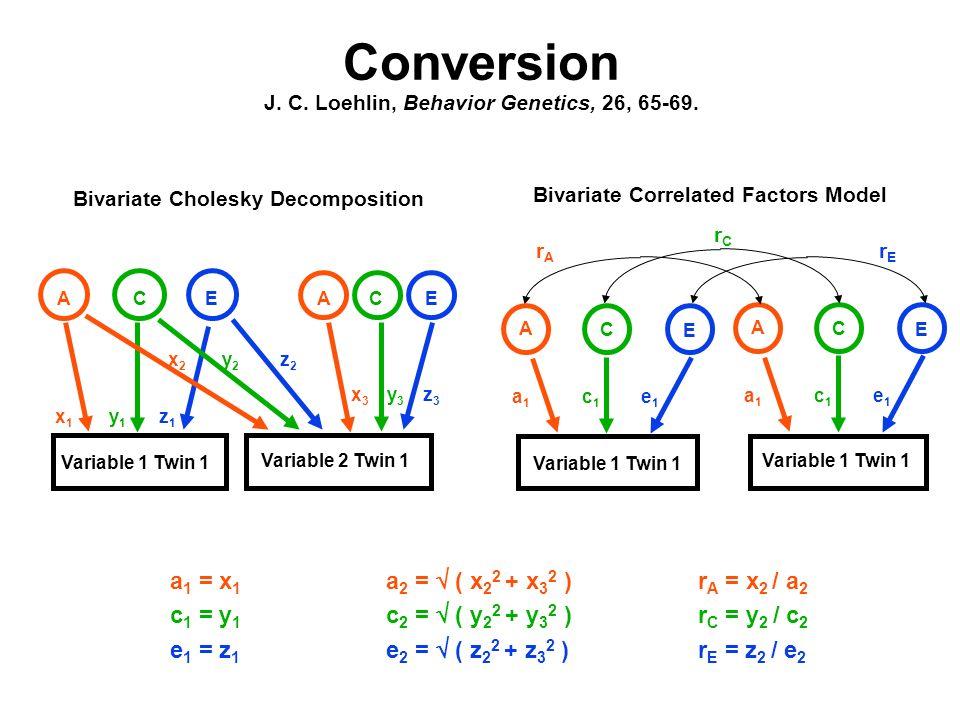 Conversion a1 = x1 c1 = y1 e1 = z1 a2 =  ( x22 + x32 )