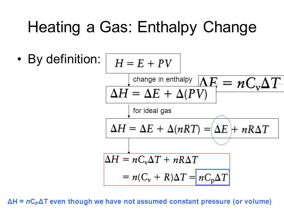 enthalpy change Enthalpy: crash course chemistry #18 crashcourse loading unsubscribe from crashcourse why enthalpy change is different from heat.