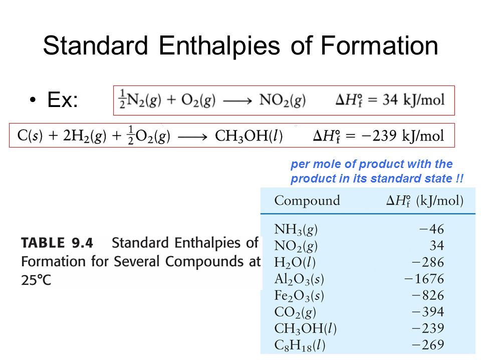 how to calculate enthalpy change per mole