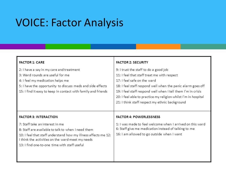 VOICE: Factor Analysis