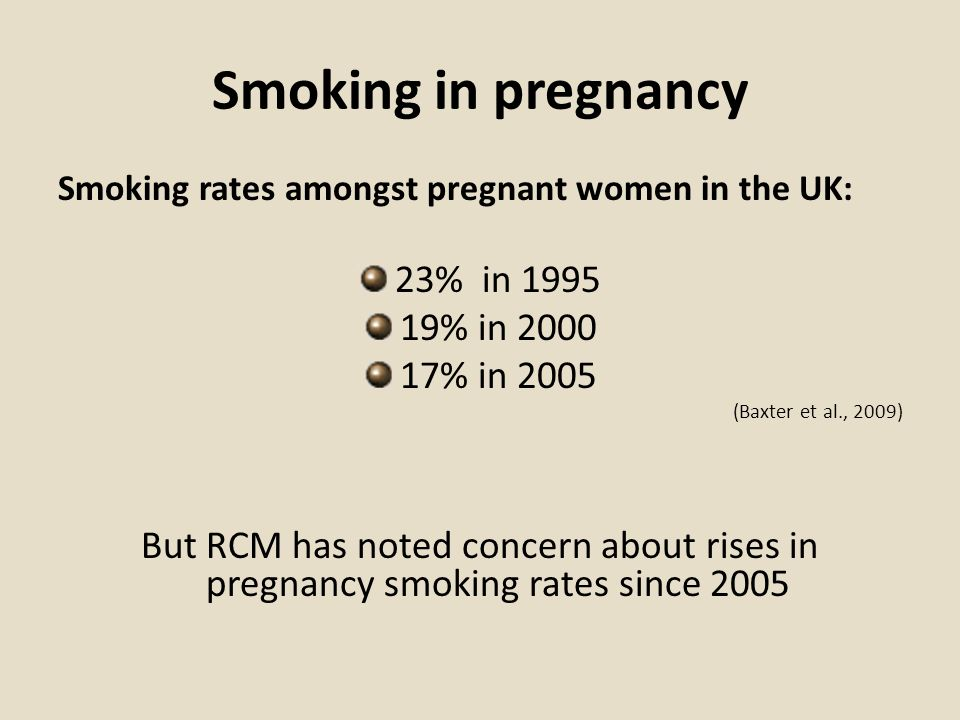 Smoking in pregnancy 23% in 1995 19% in 2000 17% in 2005