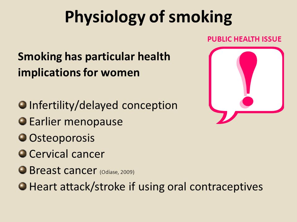 Physiology of smoking Smoking has particular health