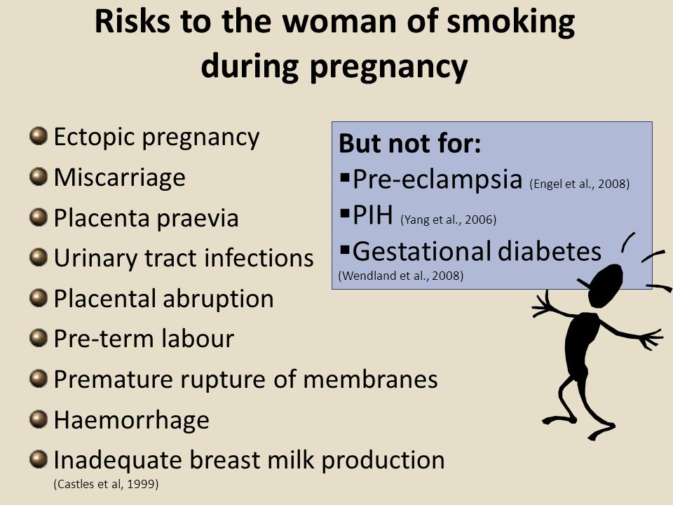 Risks to the woman of smoking during pregnancy