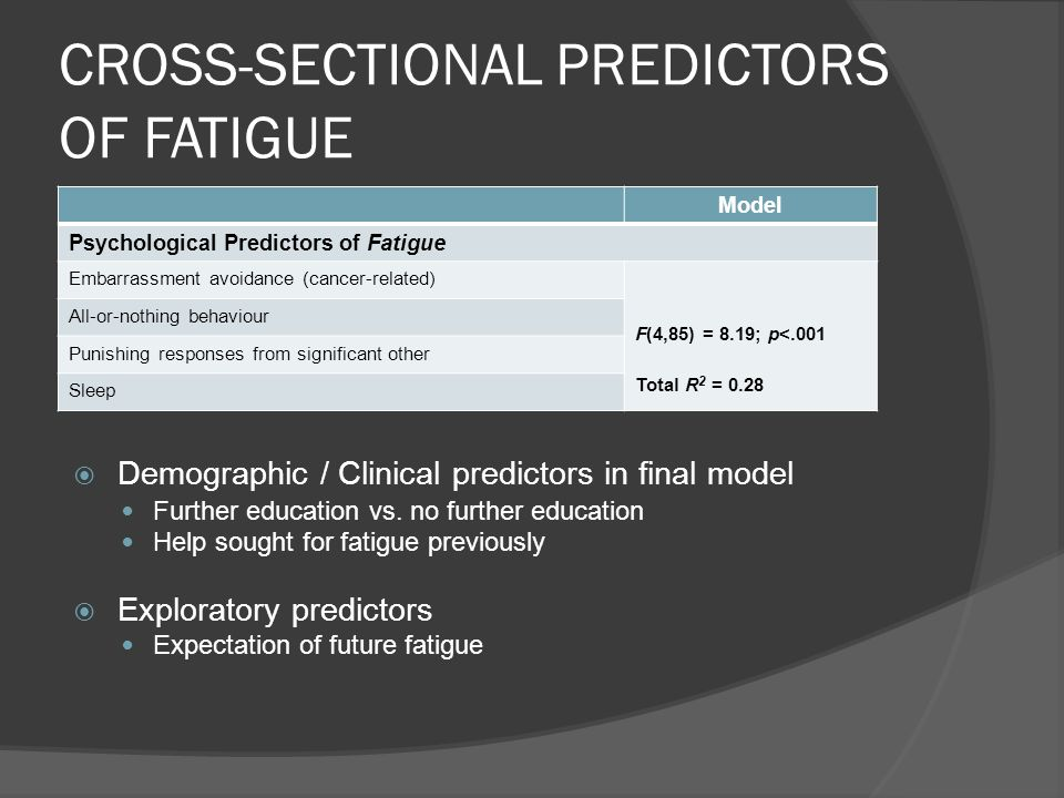 CROSS-SECTIONAL PREDICTORS OF FATIGUE