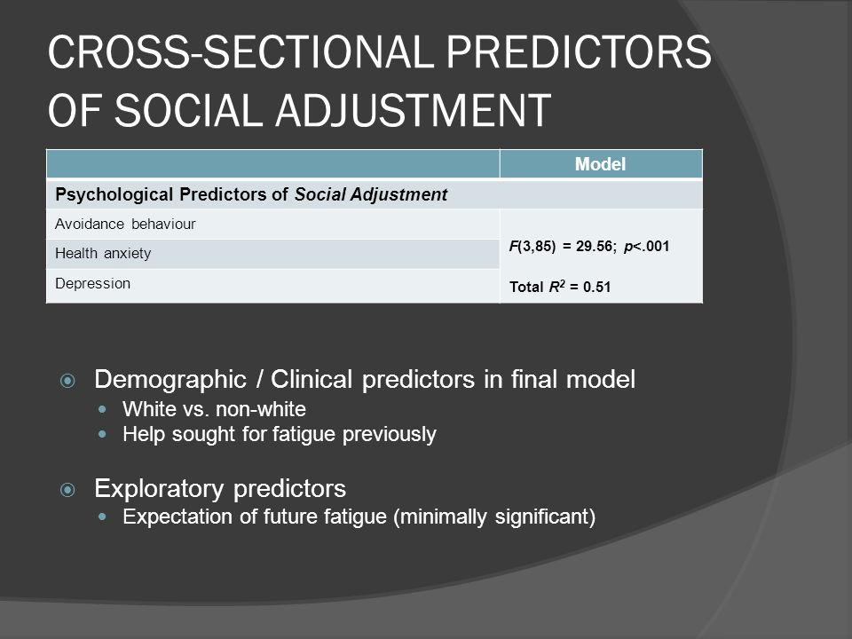 CROSS-SECTIONAL PREDICTORS OF SOCIAL ADJUSTMENT
