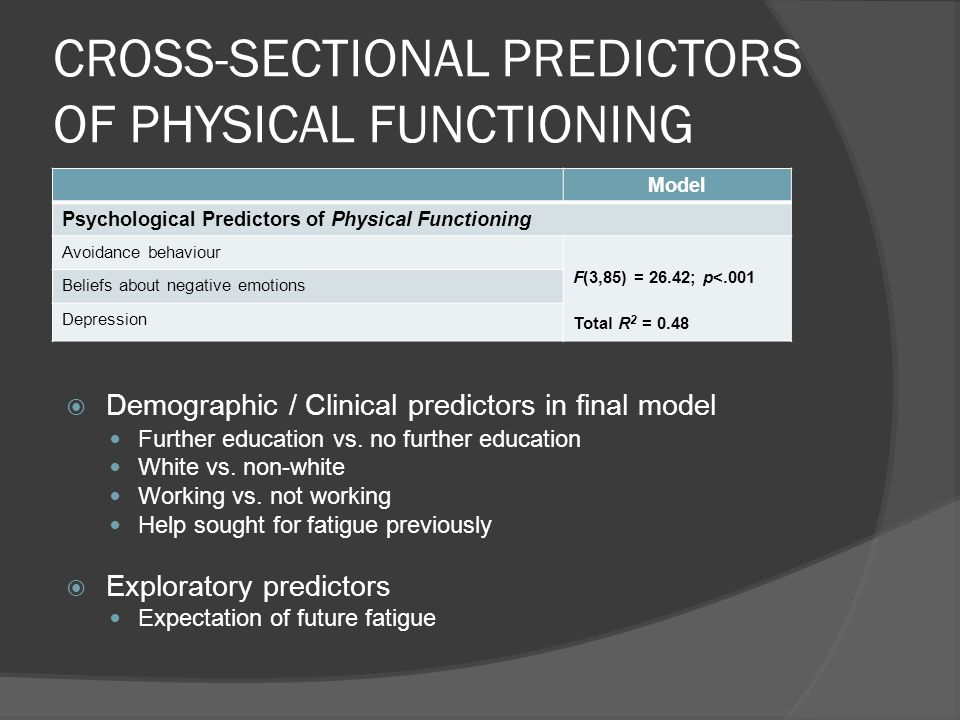 CROSS-SECTIONAL PREDICTORS OF PHYSICAL FUNCTIONING