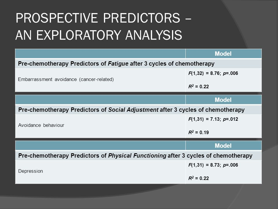 PROSPECTIVE PREDICTORS – AN EXPLORATORY ANALYSIS