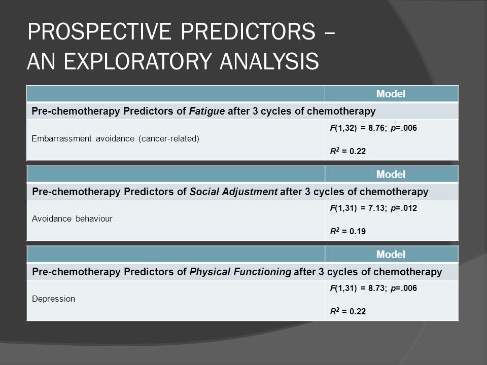 PROSPECTIVE PREDICTORS – AN EXPLORATORY ANALYSIS