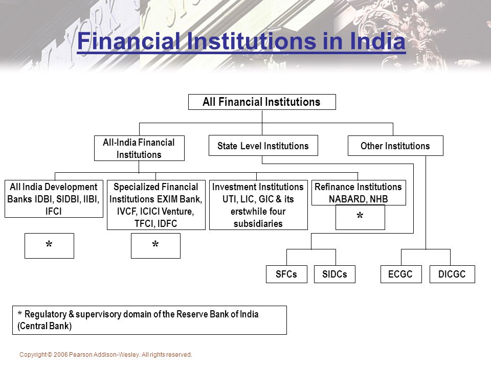 public finance institutions in india a Institutions (dfis) and investment institutions play a pivotal role in the financial market to facilitate higher resource flow to the infrastructure sector, the companies (amendment) ordinance promulgated on october 31, 1998 has designated the infrastructure development finance company (idfc) as a public financial institution.